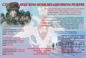 Read more about the article Служба в людском мобилизационном резерве